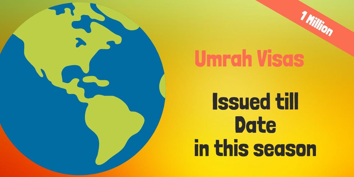 Umrah Visas reach 1 million mark as Pakistanis lead